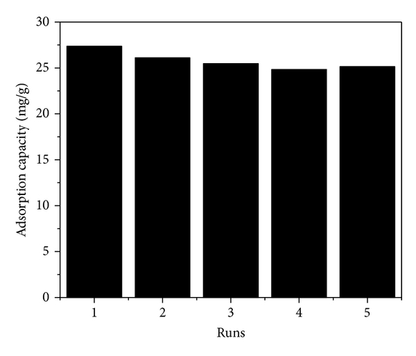 514917.fig.006