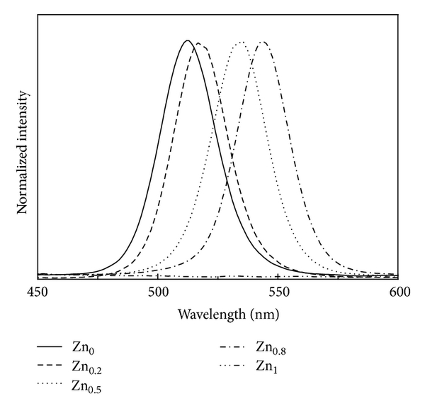 526862.fig.002