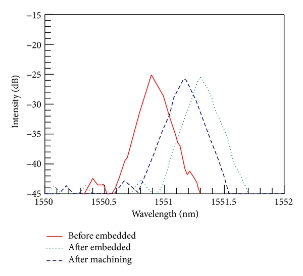 671469.fig.004