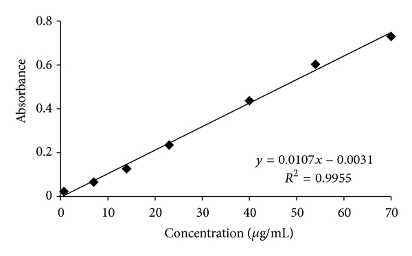 693486.fig.003a