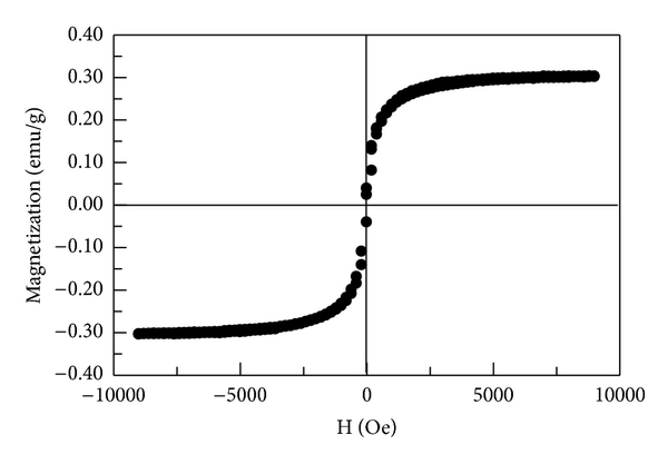 695276.fig.004