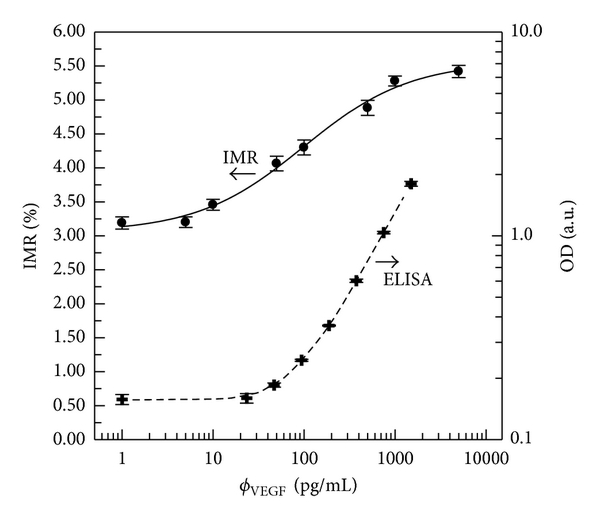 695276.fig.005