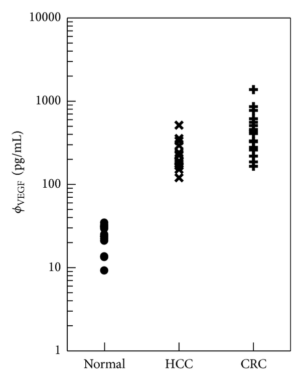 695276.fig.007