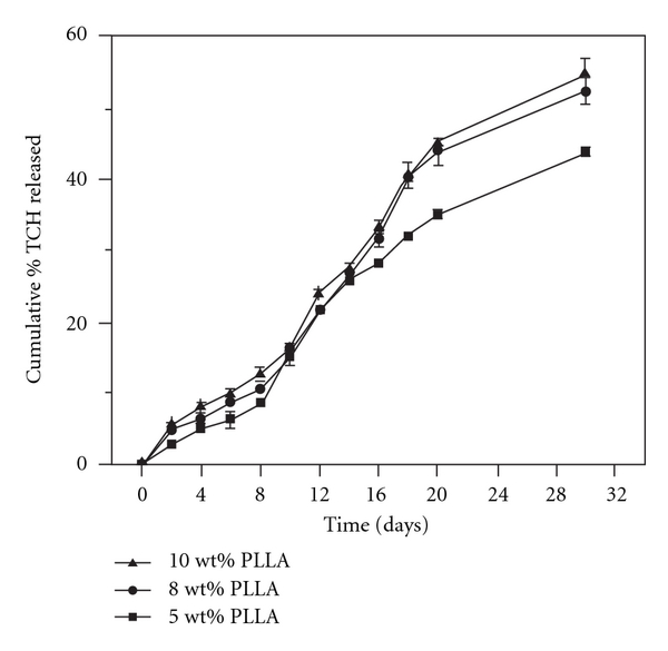 789289.fig.006