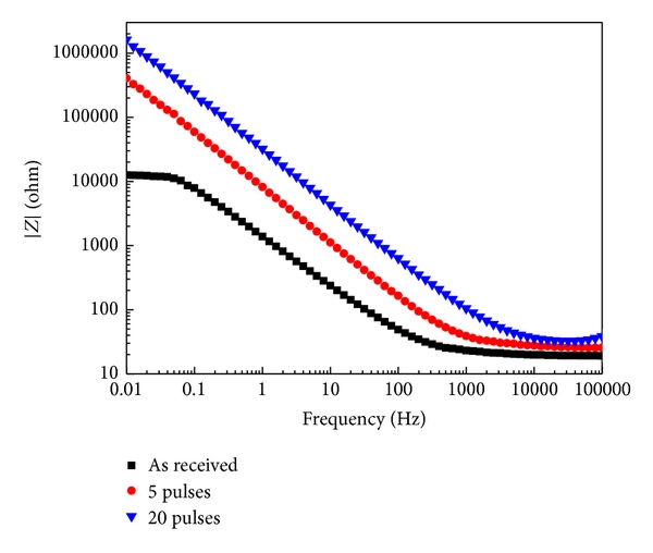 978568.fig.006a