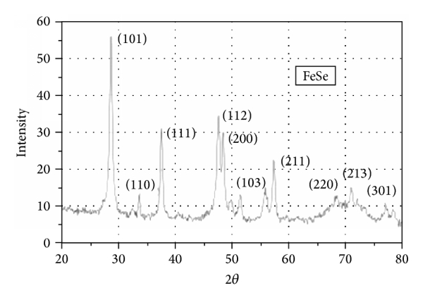 503676.fig.004a