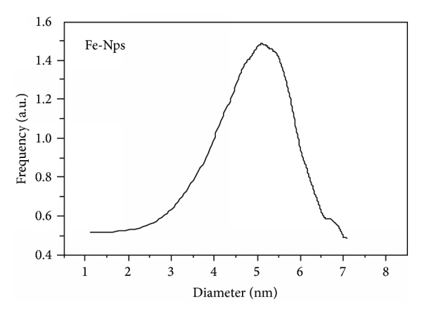643967.fig.004