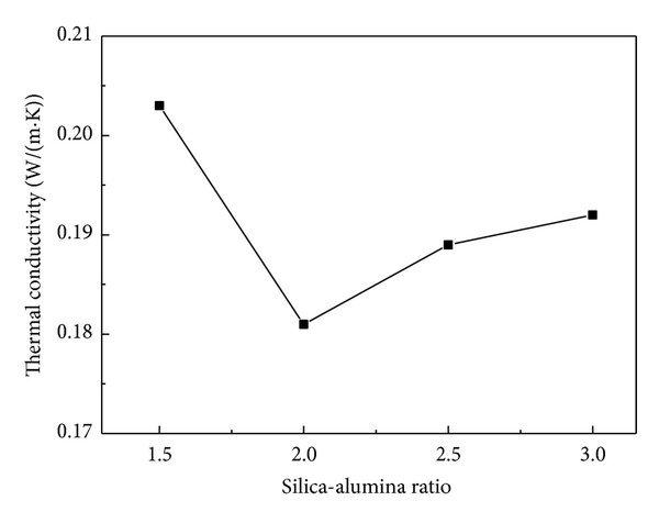875940.fig.006