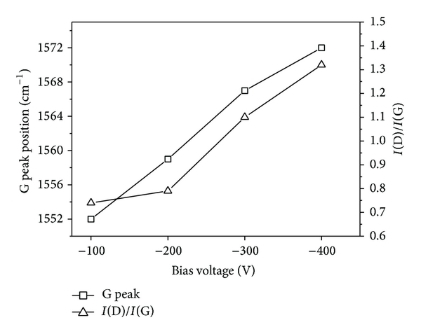 937068.fig.005