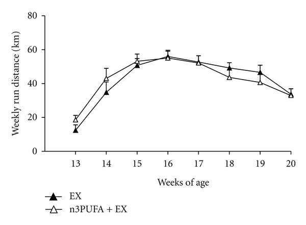 268680.fig.001a