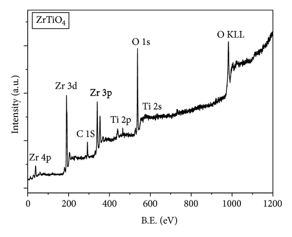 737831.fig.007a