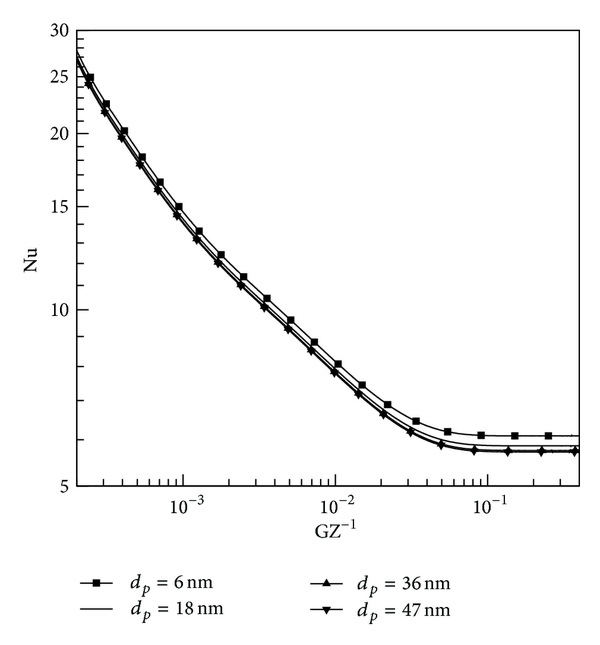 217382.fig.007a