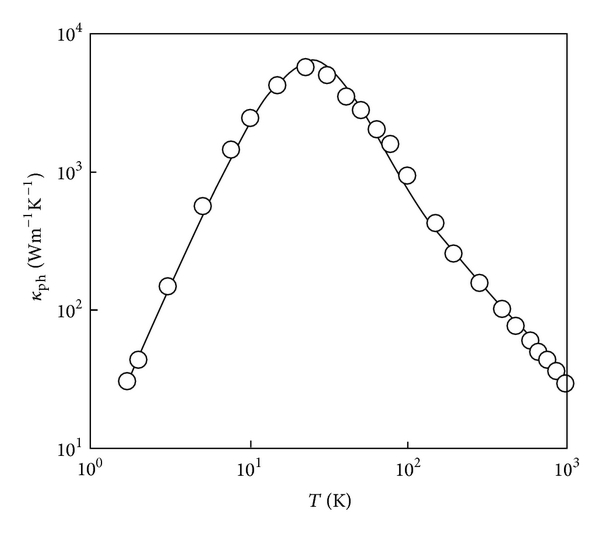 725420.fig.004