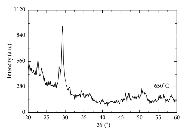 909267.fig.001a