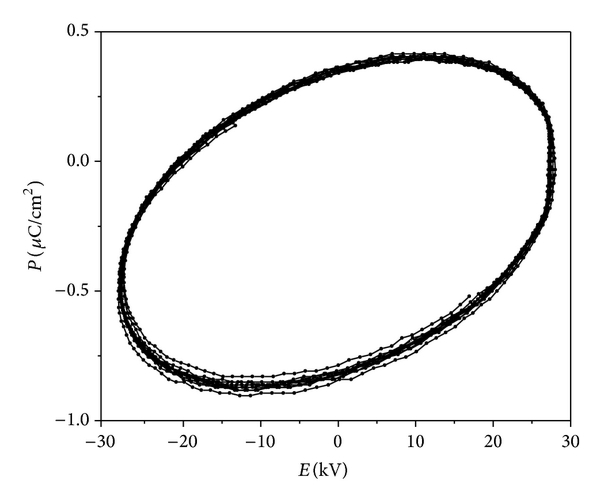 909267.fig.003