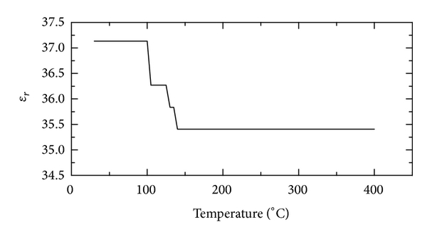 909267.fig.004a