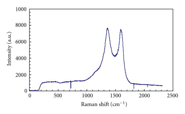 860178.fig.0012a