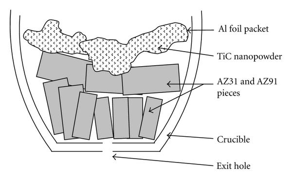 401574.fig.001
