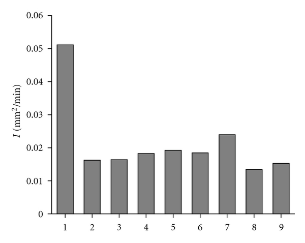 729756.fig.002