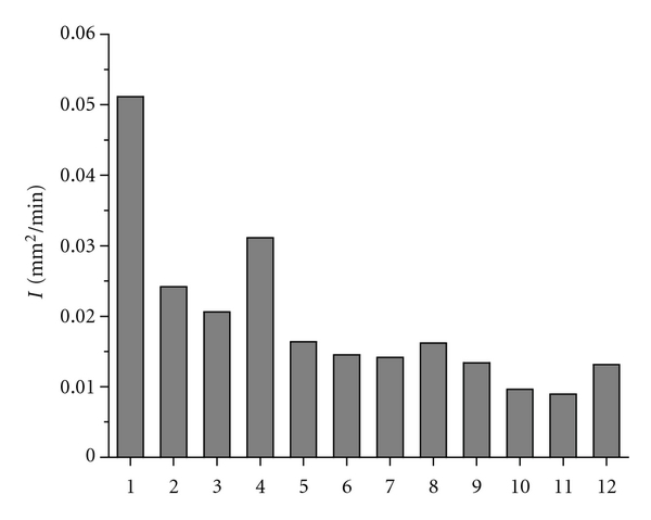 729756.fig.004