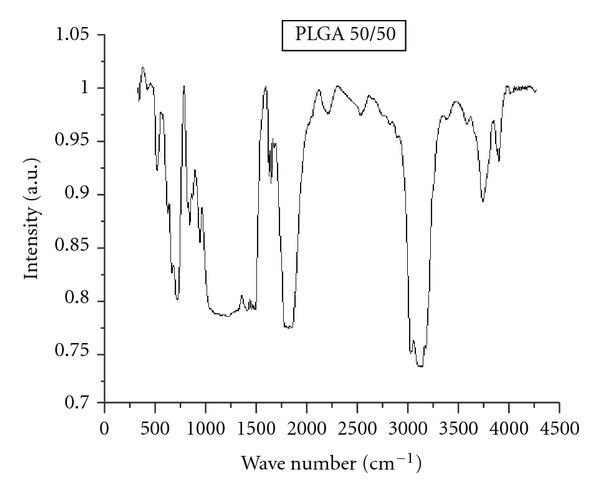 936041.fig.001a