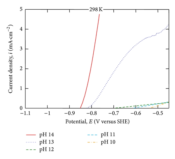 525193.fig.001a