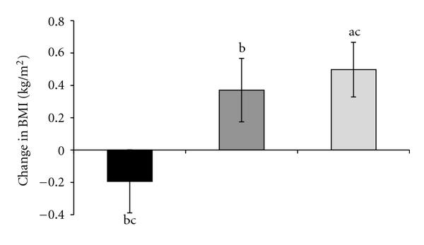 358581.fig.002a