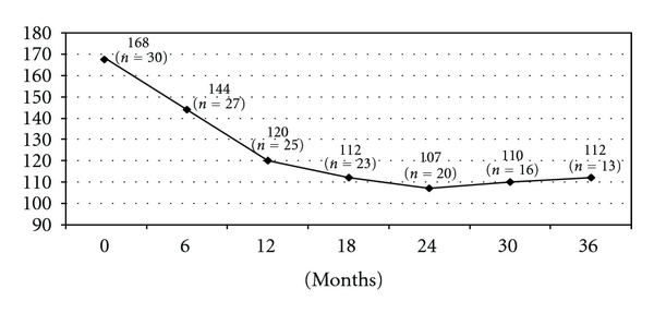 959260.fig.004