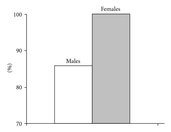 537673.fig.001