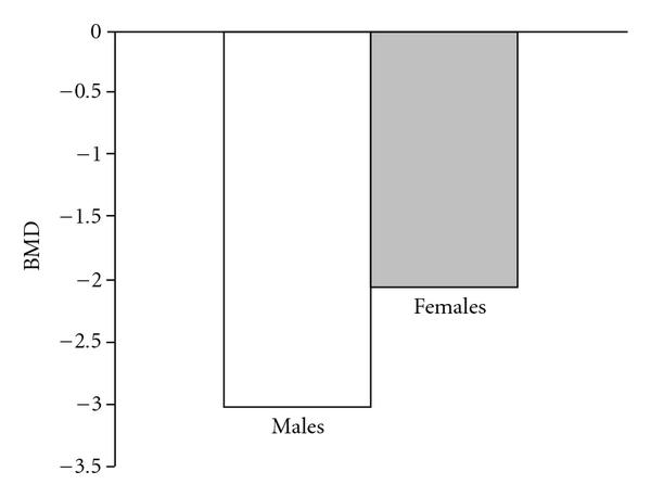 537673.fig.002