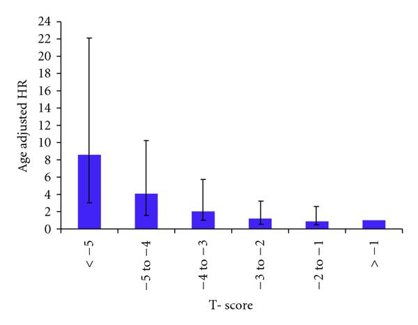 875647.fig.002