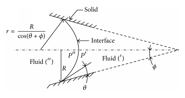 465418.fig.003