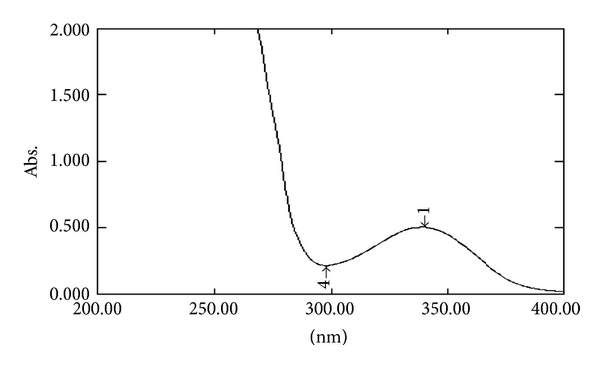 678132.fig.0011