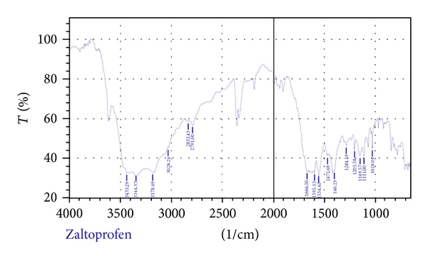 678132.fig.0013