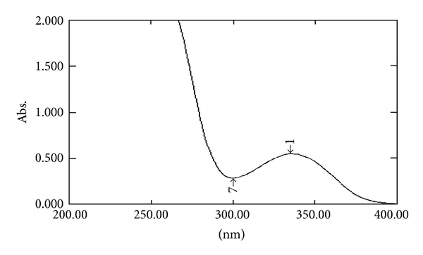 678132.fig.007