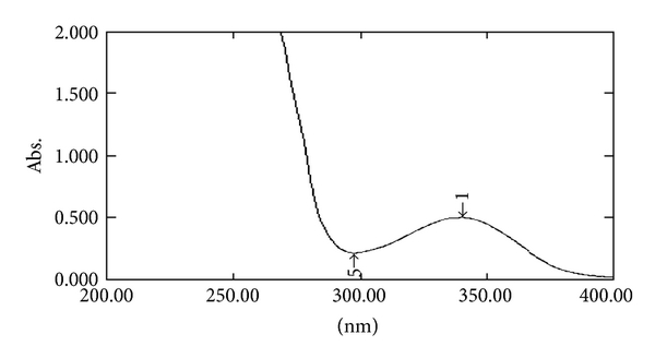 678132.fig.009