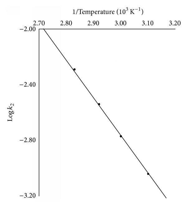 321560.fig.006