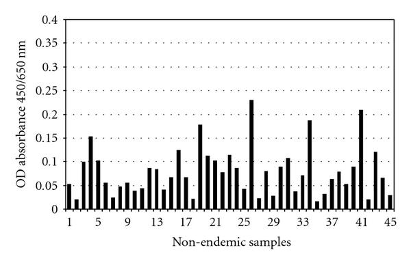 594687.fig.001