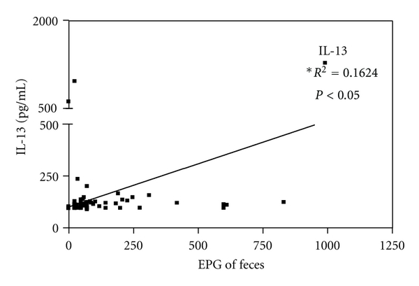 394981.fig.003a
