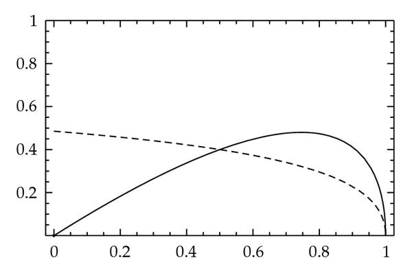 718905.fig.001a