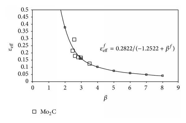 368721.fig.004