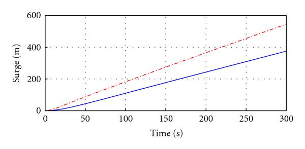 670340.fig.002a