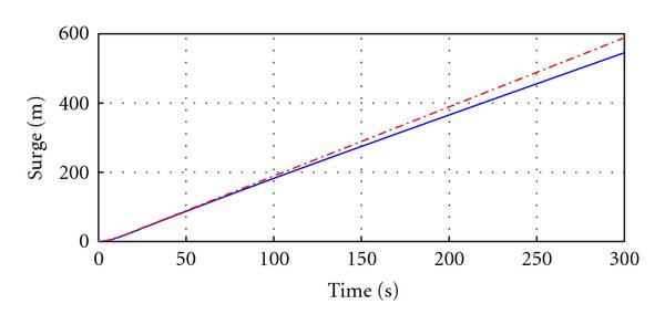 670340.fig.005a