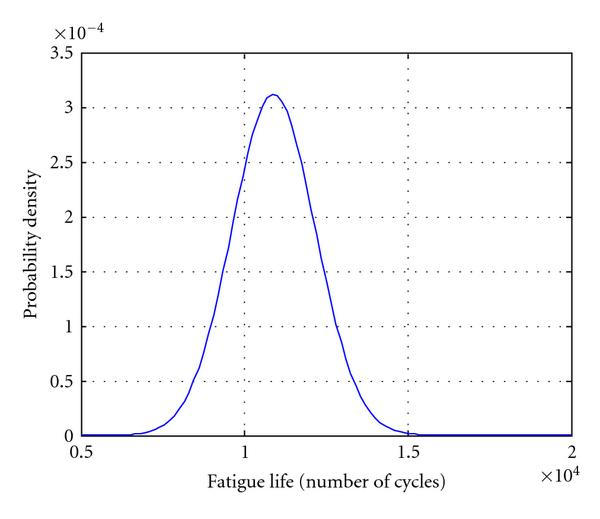 816407.fig.0010