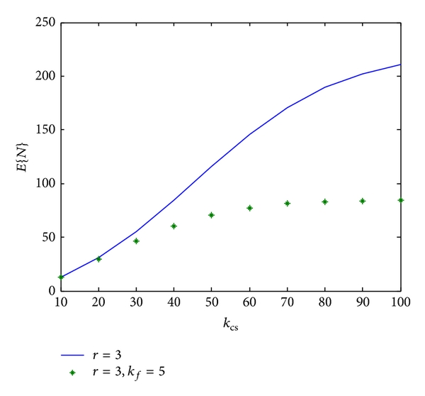 469546.fig.003