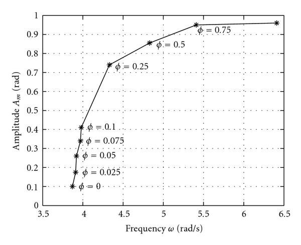718728.fig.002