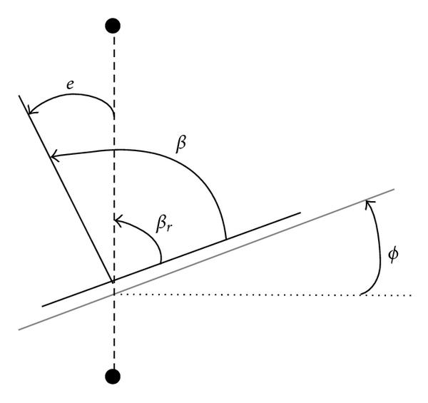 465618.fig.003a