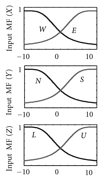 376293.fig.005a