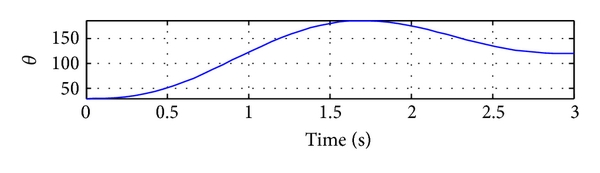 735958.fig.003a