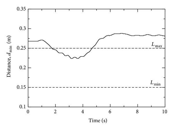 842717.fig.0019